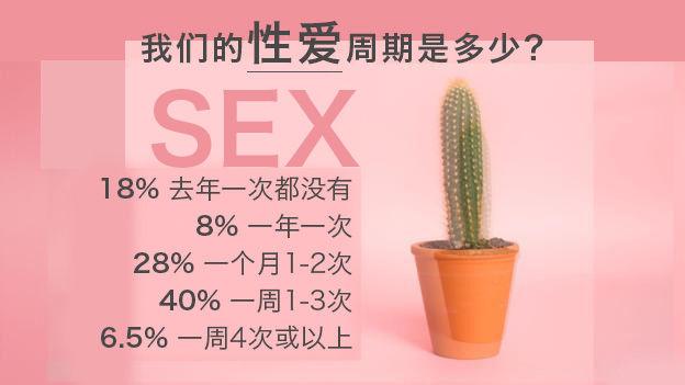 我们的性爱周期是多少.jpg