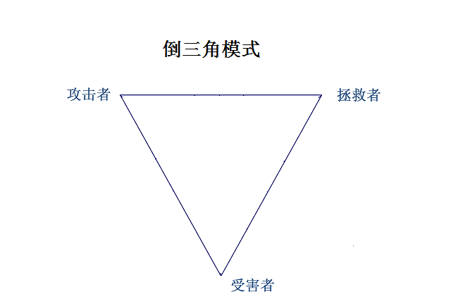 倒三角形1.png