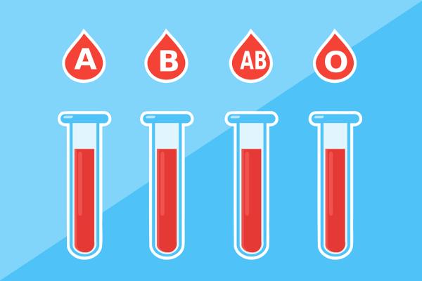 测你的爱情是哪种血型?