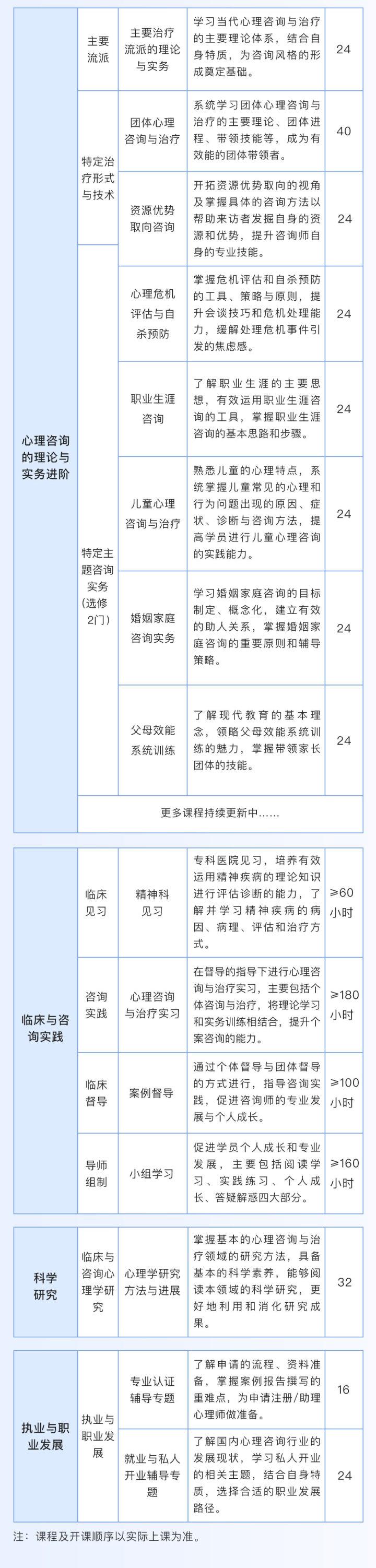 课程大纲6.jpg