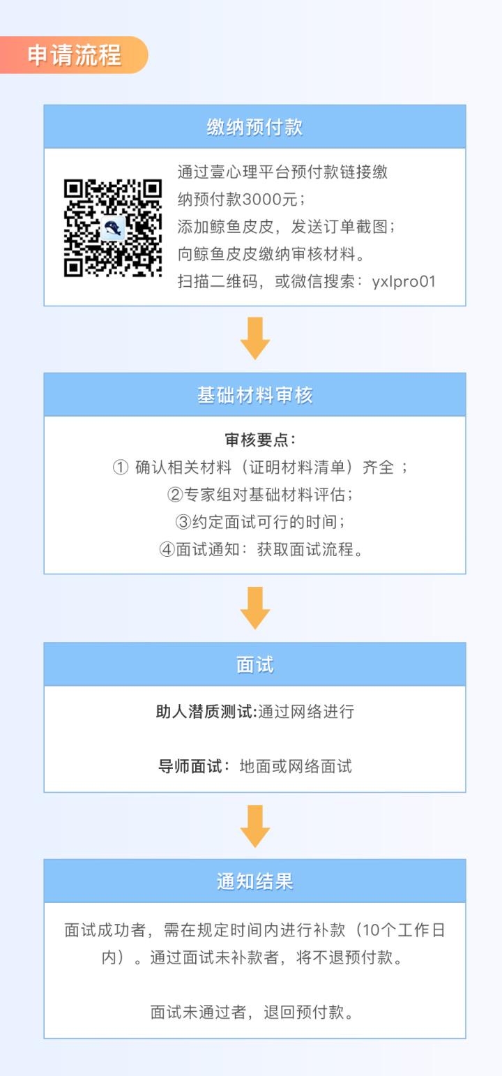 申请流程7.jpg