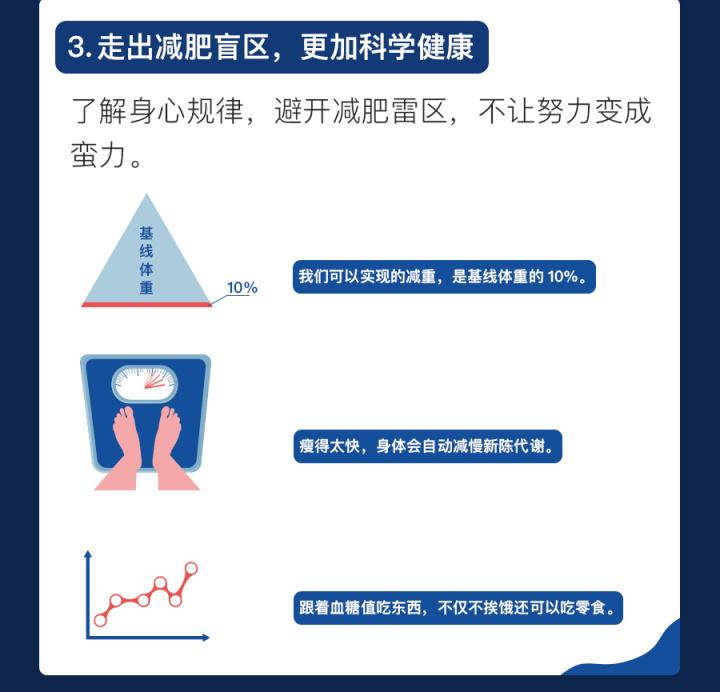 【学院】减肥课-中半部分-20190305_04.jpg