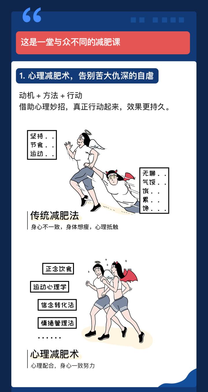 【学院】减肥课-中半部分-20190305_01.jpg