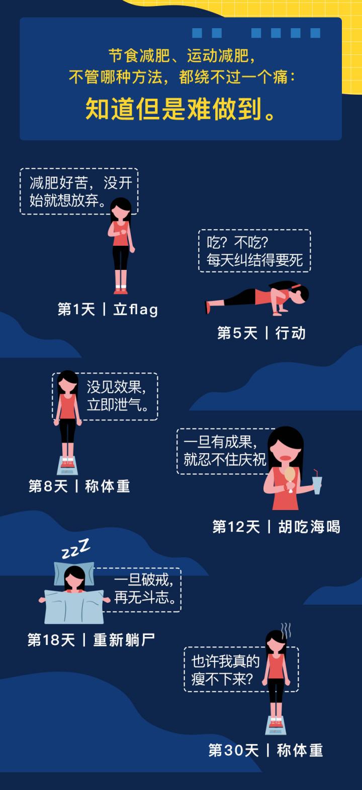 【学院】减肥课-上半部分-20190402_01.jpg