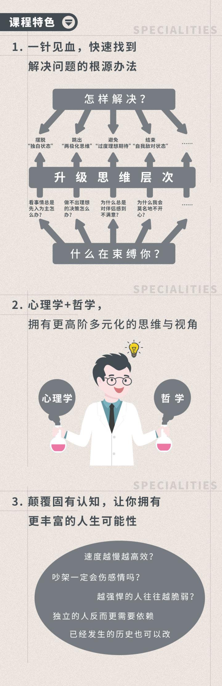刘双阳课详情页-课程特色-适合谁听-20190521_01.jpg