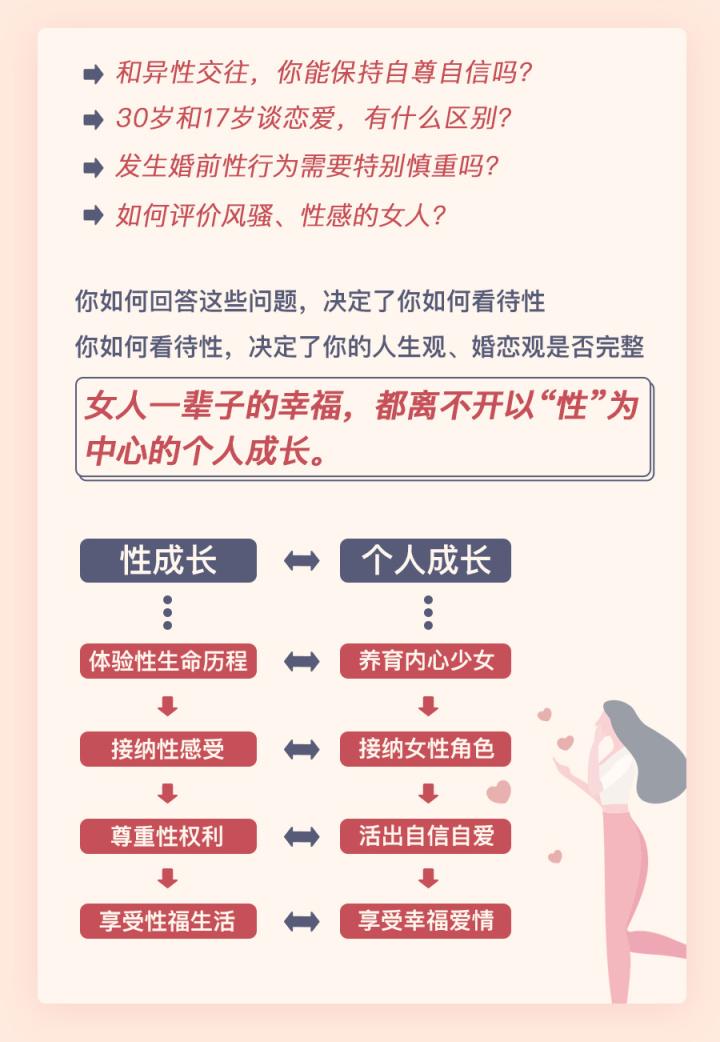性爱课-详情页-20200513_前言02.jpg
