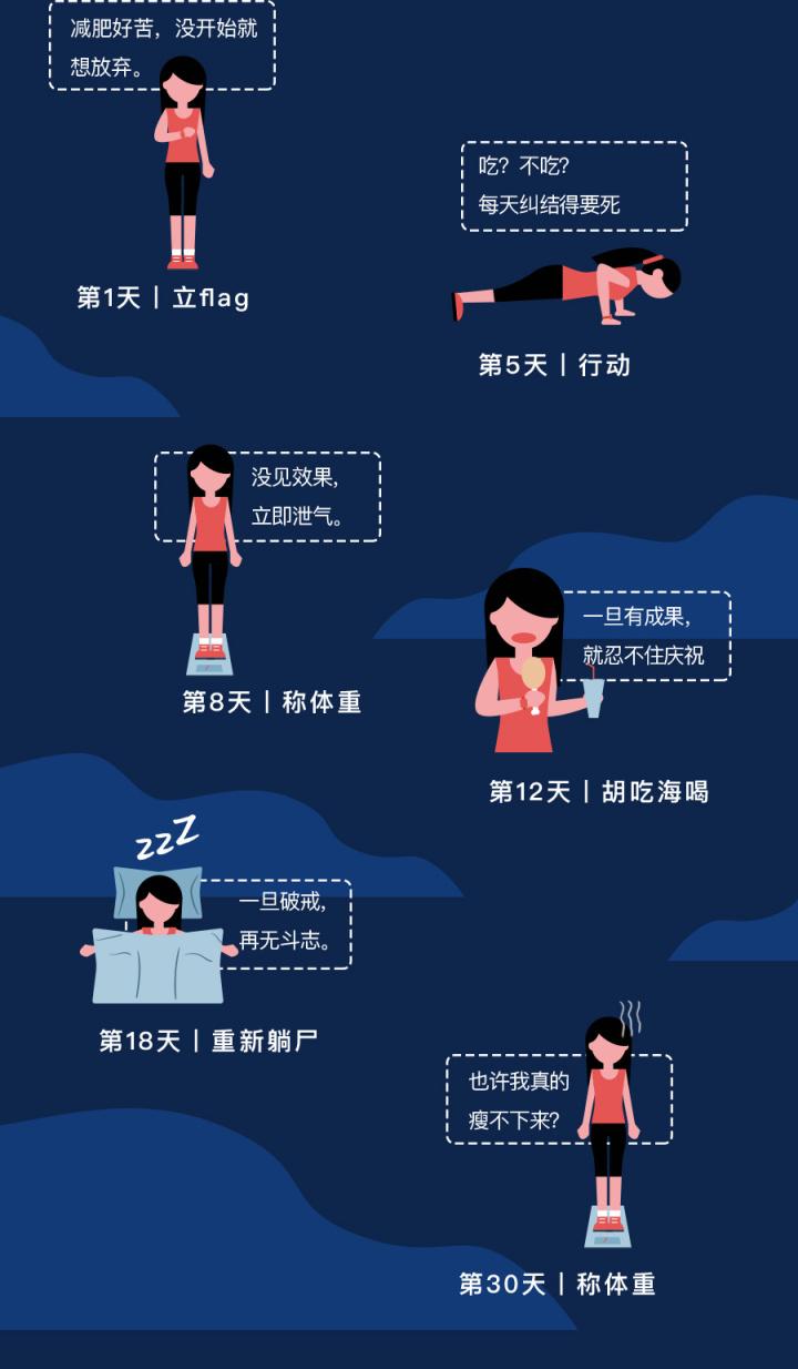 【学院】减肥课-上半部分_02.jpg