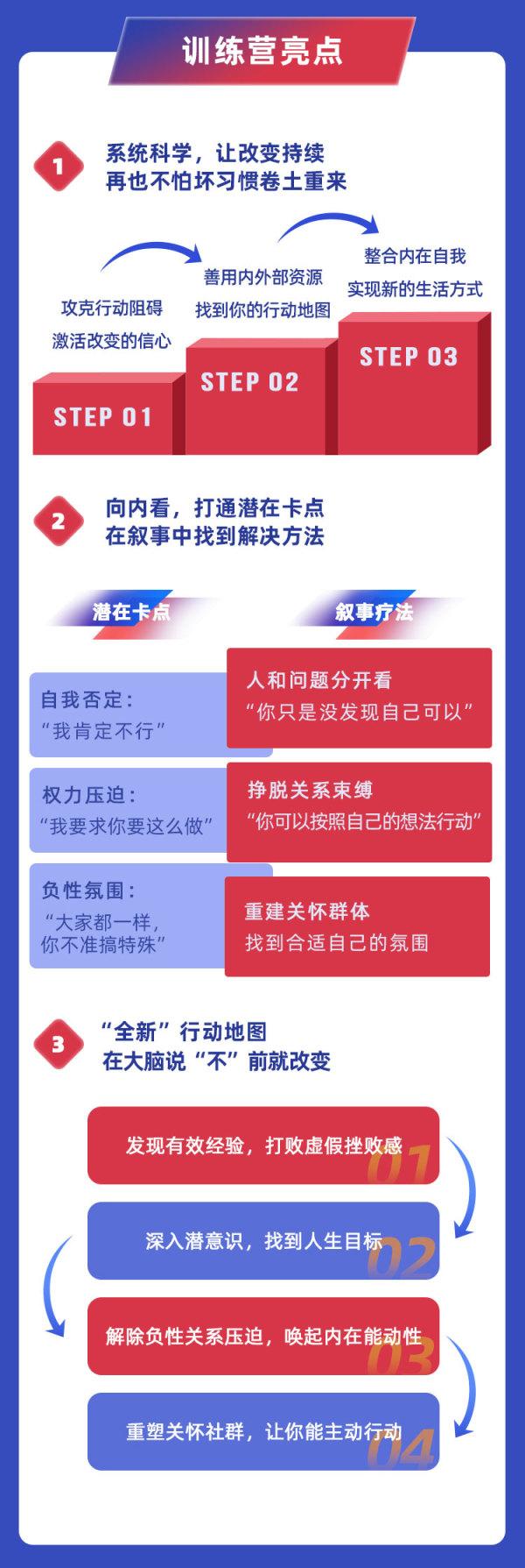 训练营详情页 (3).jpg